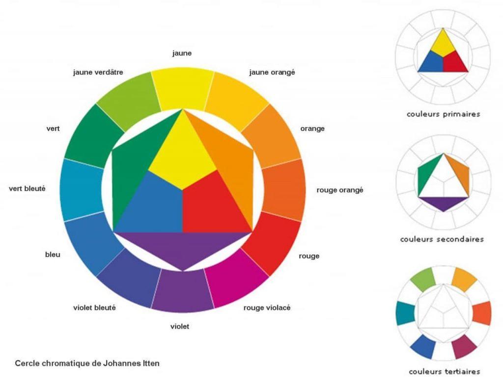 Comment Faire Du Gris Argenté En Peinture graphisme : 10 couleurs et leur signification
